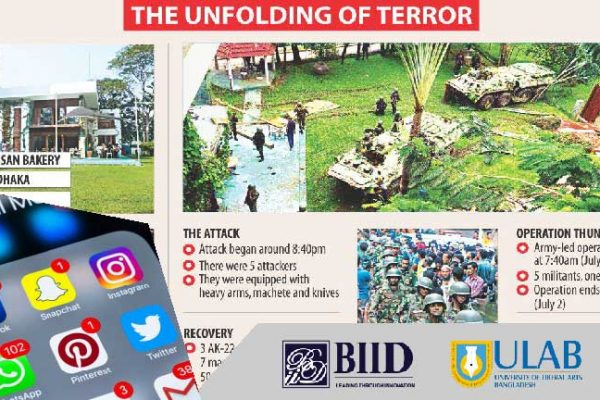 Use of Social Media in Recent Terror Attacks in Bangladesh: A Case Study on Gulshan Restaurant Attack